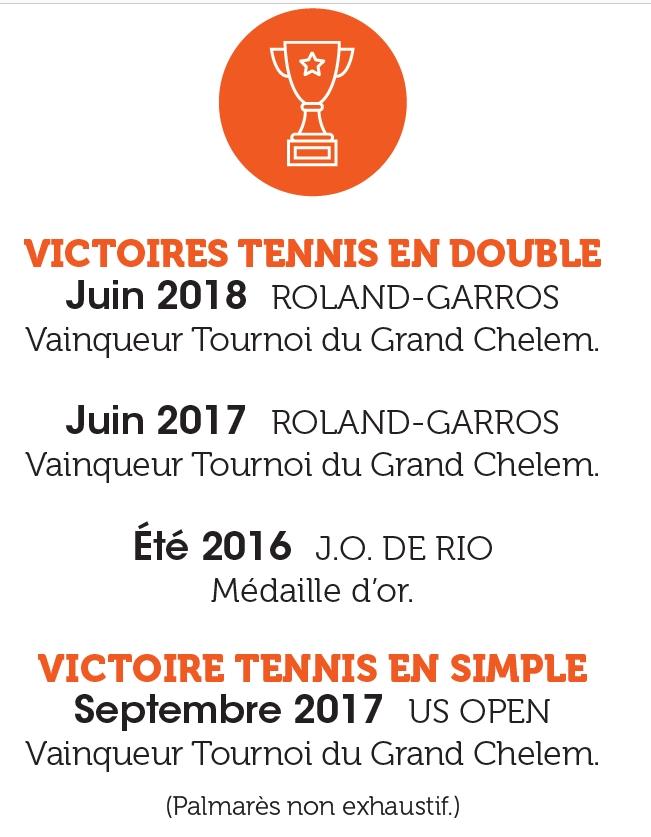 Stéphane Houdet victoires de tennis handisport